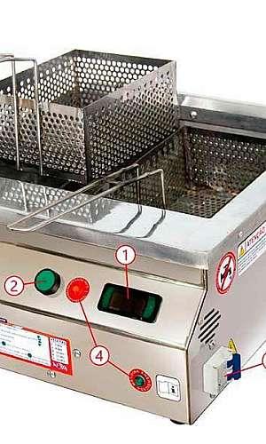 Fritadeira industrial de frango